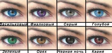 Цветные контактные линзы Офтальмикс Colors