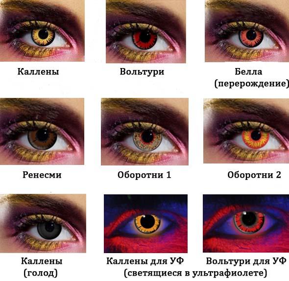 Как сделать красные зрачки глаз как у вампиров